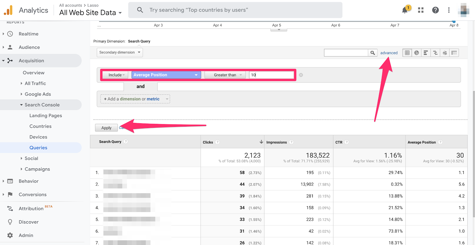 advanced filter parameter for finding posts on page two for better google analytics best practices
