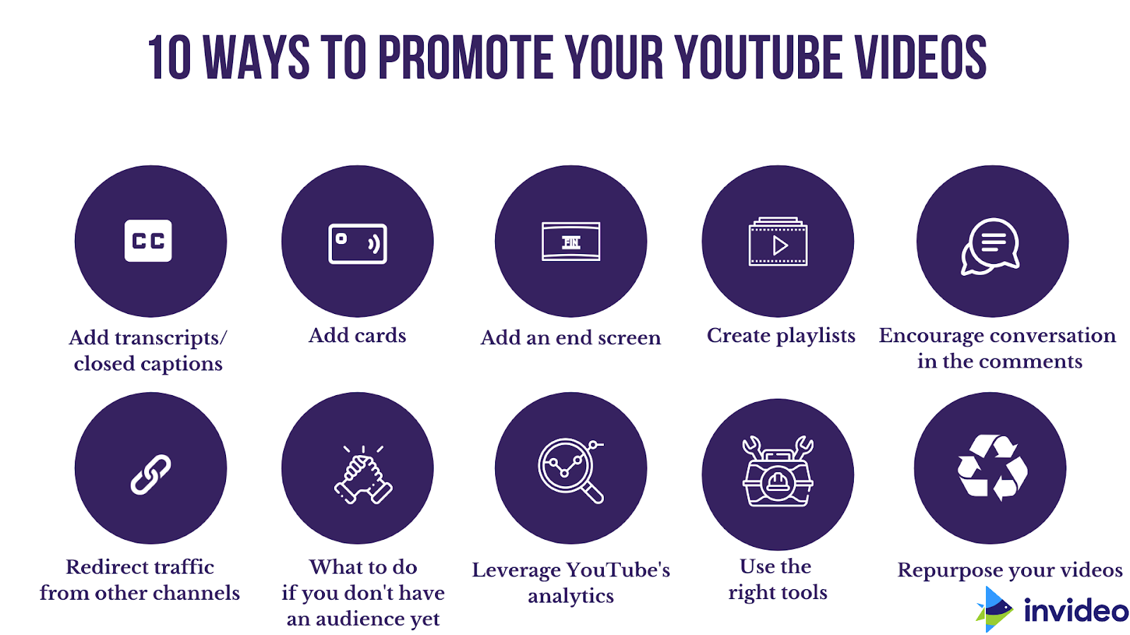 10 ways to promote your youtube videos